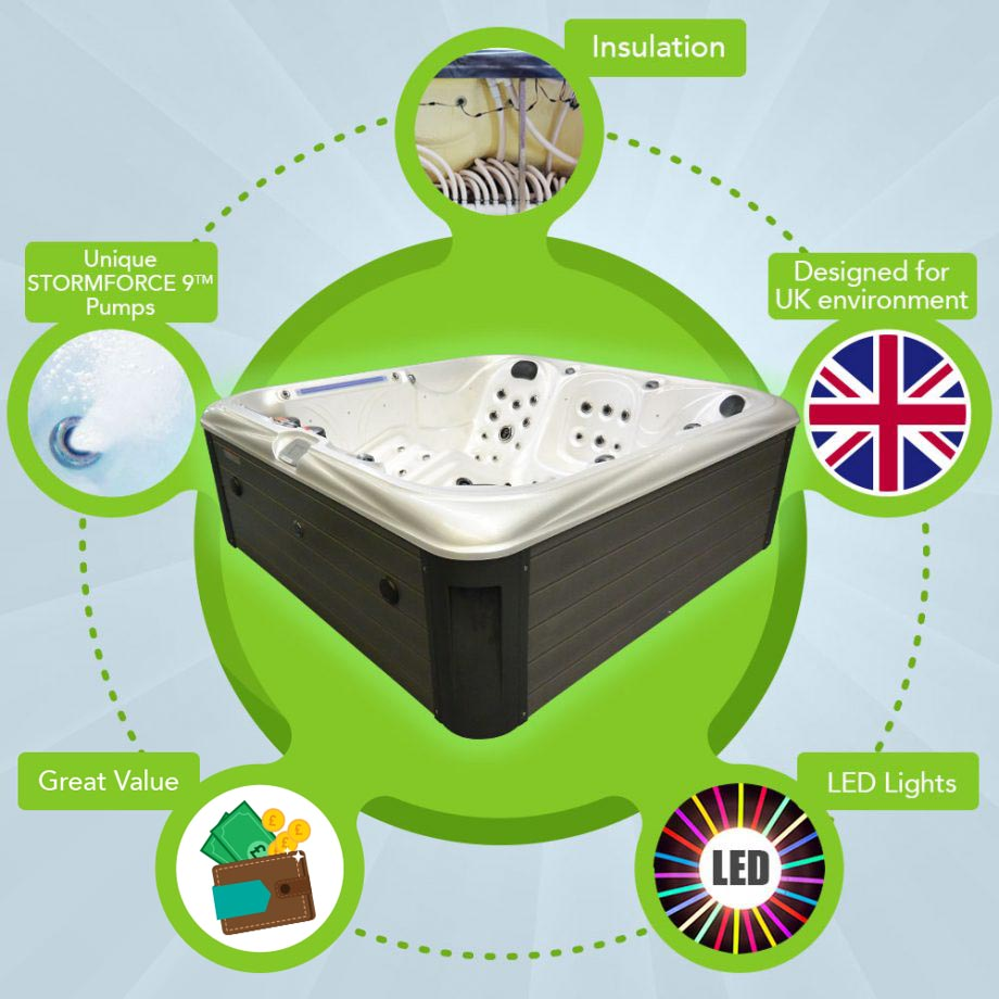 Liberty Bay - Energy Efficient Black Hot Tub