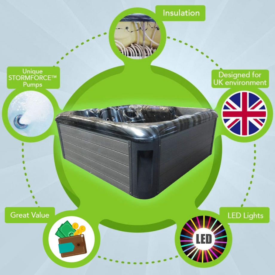 Kingsbury - Energy Efficient Black Hot Tub