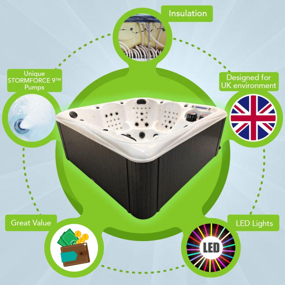 Blue Whale Spa - Grand Haven - Energy Efficient Hot Tub - New