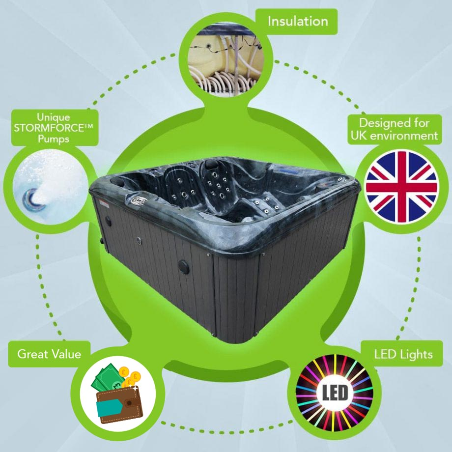 Ocean Grove - Energy Efficient Black Hot Tub