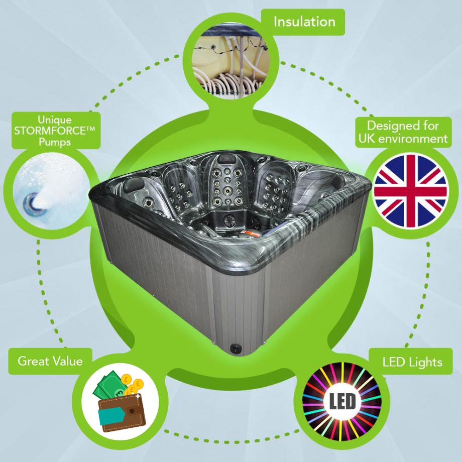 Energy Efficient Black Hot Tub