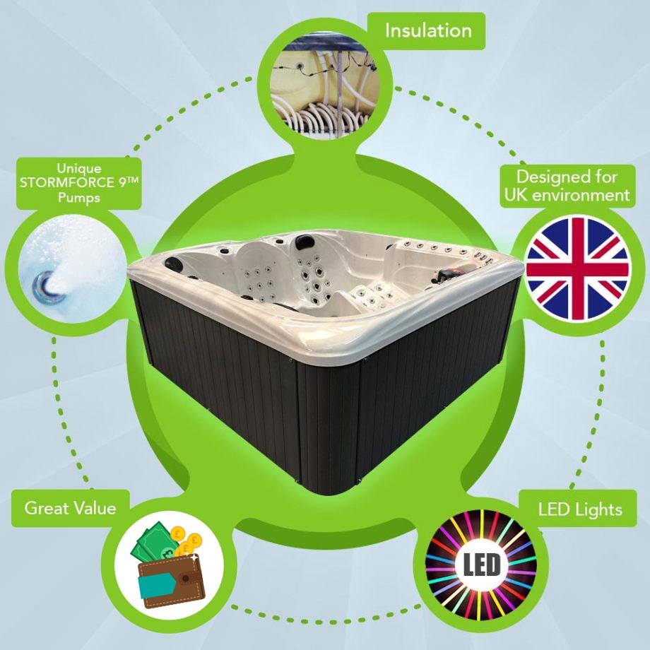 Santa Cora - Energy Efficient Hot Tub