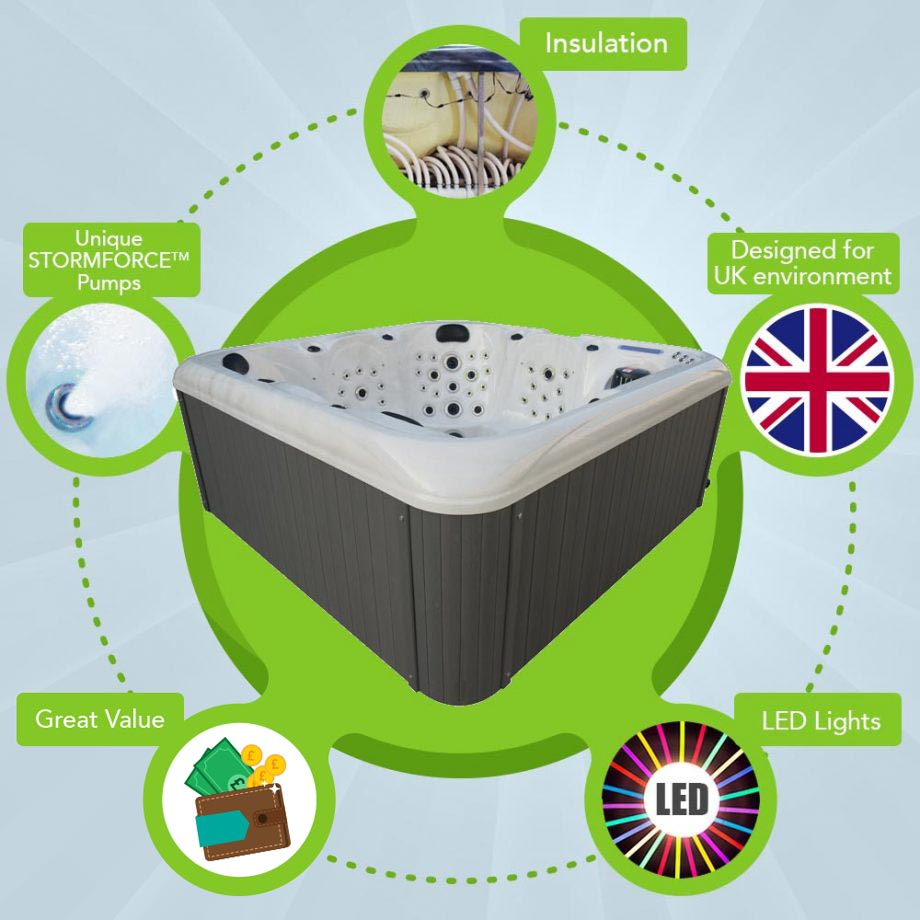 Baltimore Hot Tub Energy Efficient Features