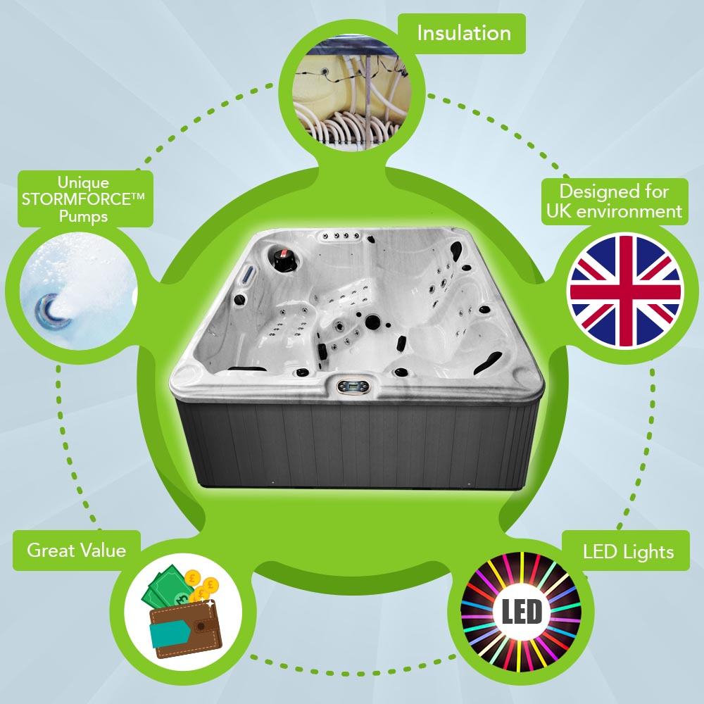 Candy Bay Energy Efficient Hot Tub
