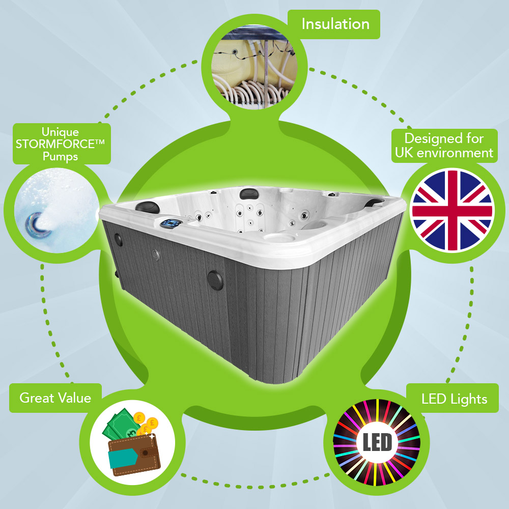 Hatton Bay 6 seater Energey Efficent Hot Tub